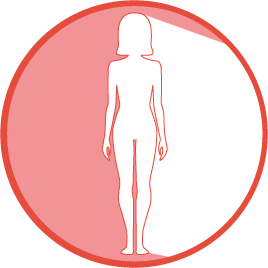 Parti del corpo